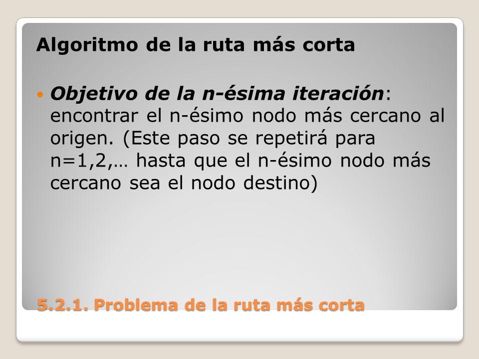 5.2.1. Problema de la ruta más corta 5.2.1. Problema de la ruta más corta Algoritmo de la ruta más corta Objetivo de la n-ésima iteración: encontrar e