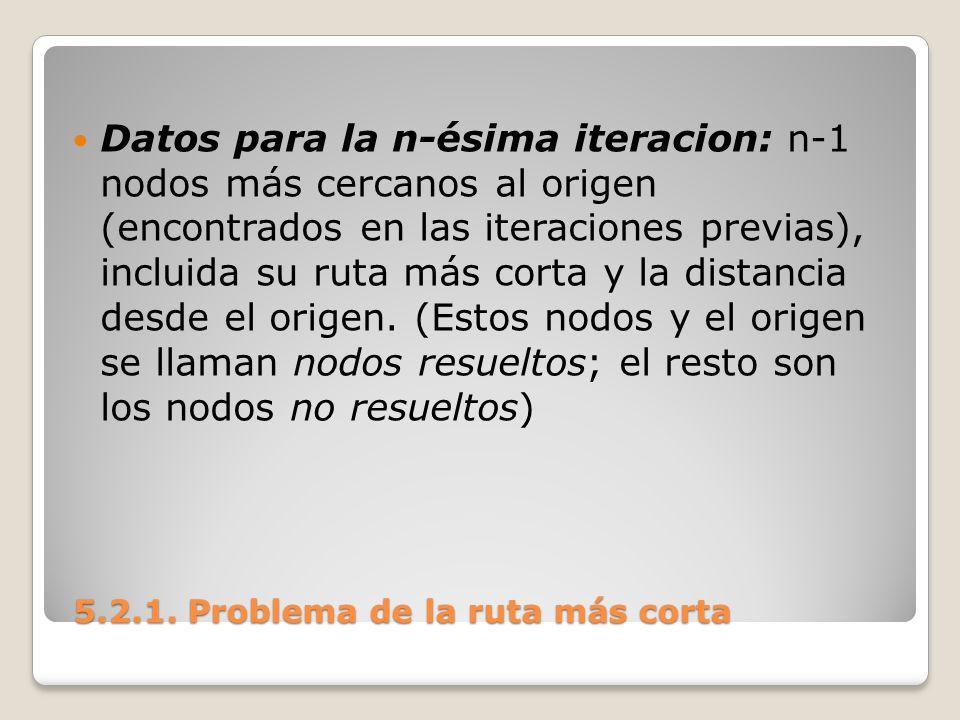 5.2.1. Problema de la ruta más corta 5.2.1. Problema de la ruta más corta Datos para la n-ésima iteracion: n-1 nodos más cercanos al origen (encontrad