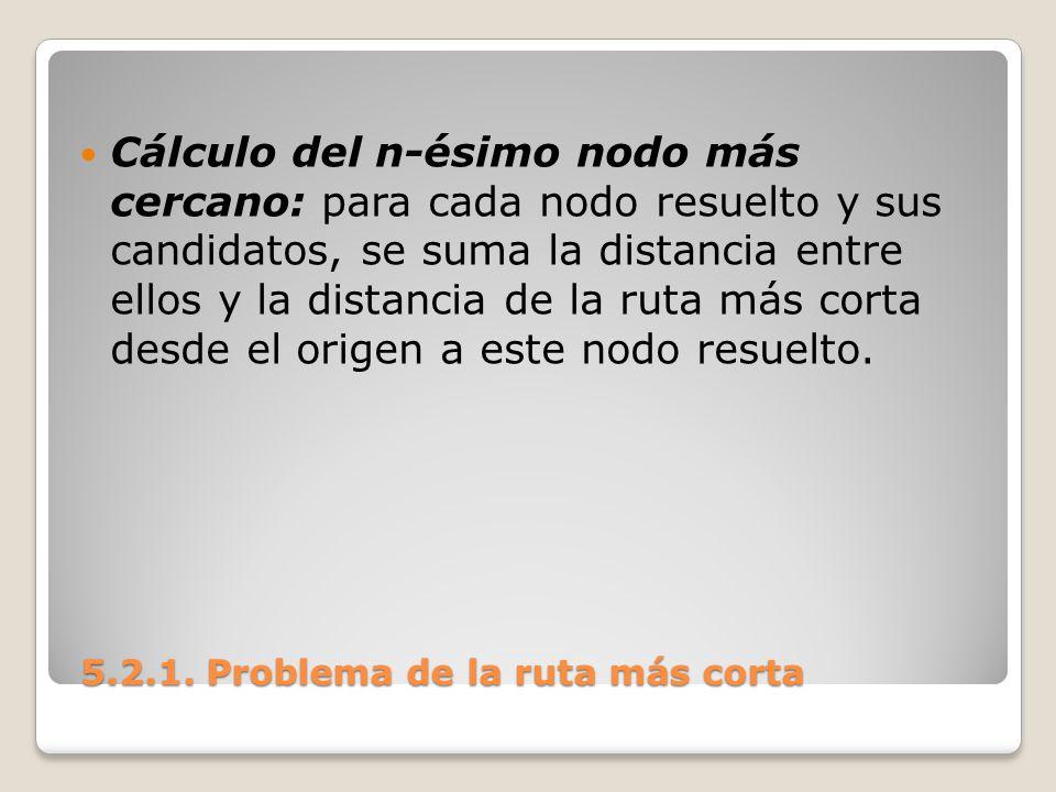 5.2.1. Problema de la ruta más corta 5.2.1. Problema de la ruta más corta Cálculo del n-ésimo nodo más cercano: para cada nodo resuelto y sus candidat