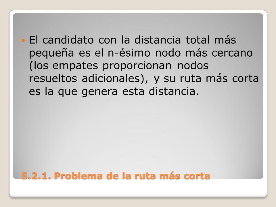 5.2.1. Problema de la ruta más corta 5.2.1. Problema de la ruta más corta El candidato con la distancia total más pequeña es el n-ésimo nodo más cerca