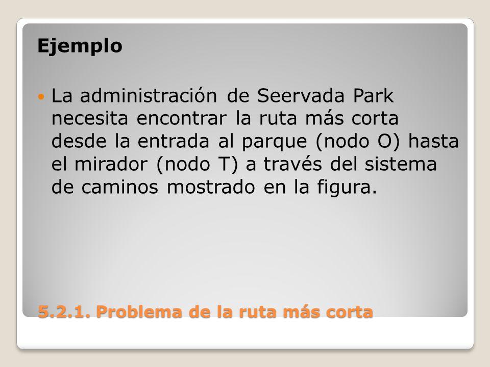 5.2.1. Problema de la ruta más corta 5.2.1. Problema de la ruta más corta Ejemplo La administración de Seervada Park necesita encontrar la ruta más co