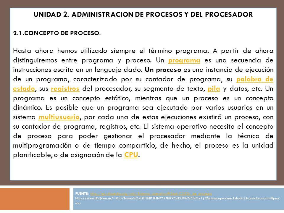 UNIDAD 2.ADMINISTRACION DE PROCESOS Y DEL PROCESADOR 2.1.CONCEPTO DE PROCESO.