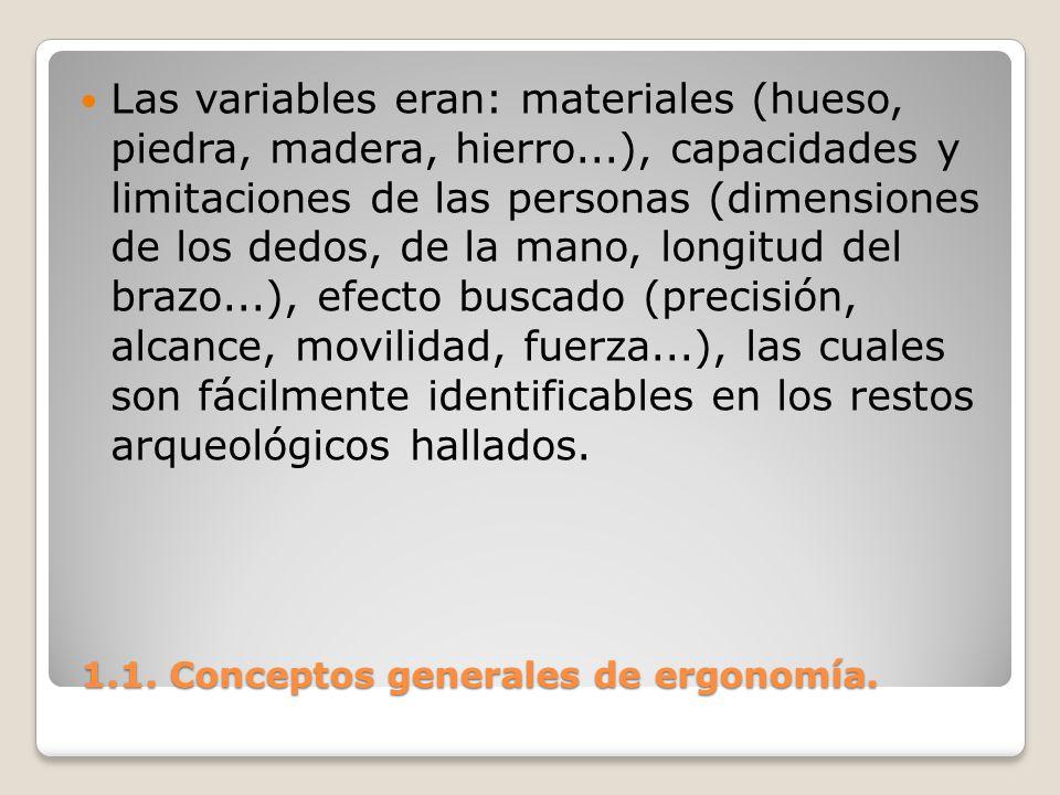 1.1. Conceptos generales de ergonomía. 1.1. Conceptos generales de ergonomía. Las variables eran: materiales (hueso, piedra, madera, hierro...), capac