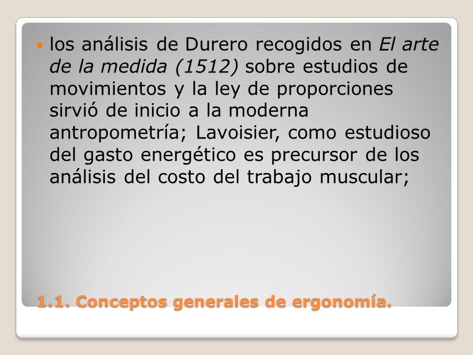 1.1. Conceptos generales de ergonomía. 1.1. Conceptos generales de ergonomía. los análisis de Durero recogidos en El arte de la medida (1512) sobre es