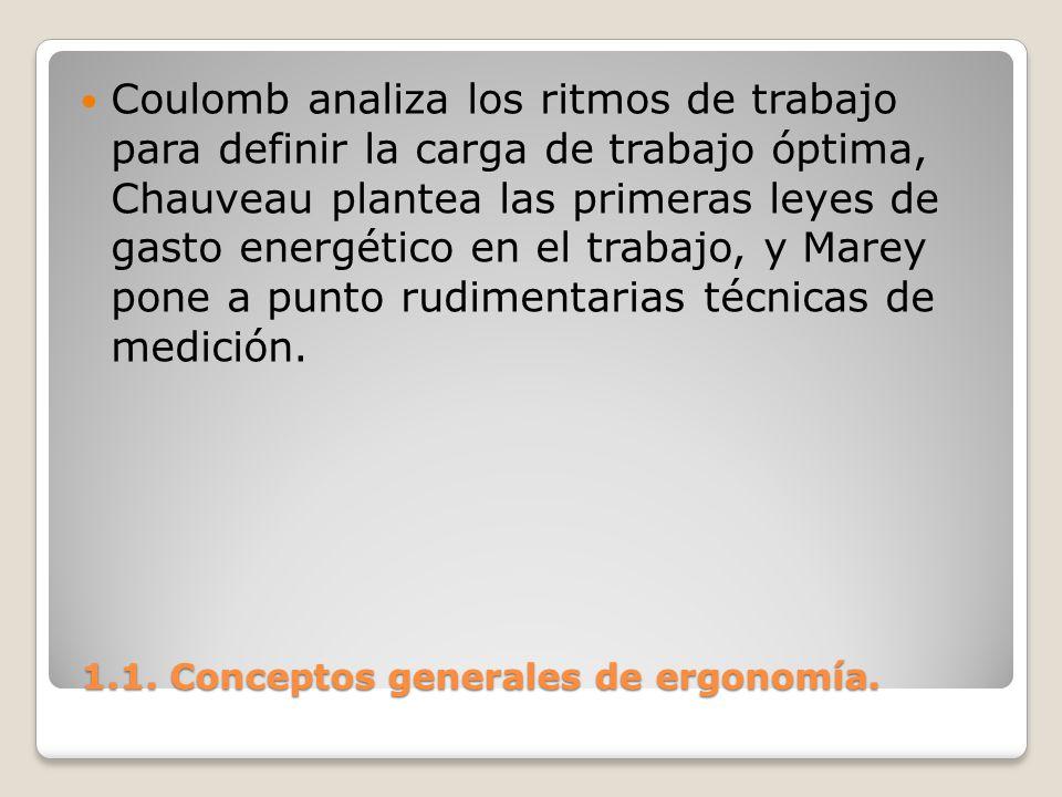 1.1. Conceptos generales de ergonomía. 1.1. Conceptos generales de ergonomía. Coulomb analiza los ritmos de trabajo para definir la carga de trabajo ó