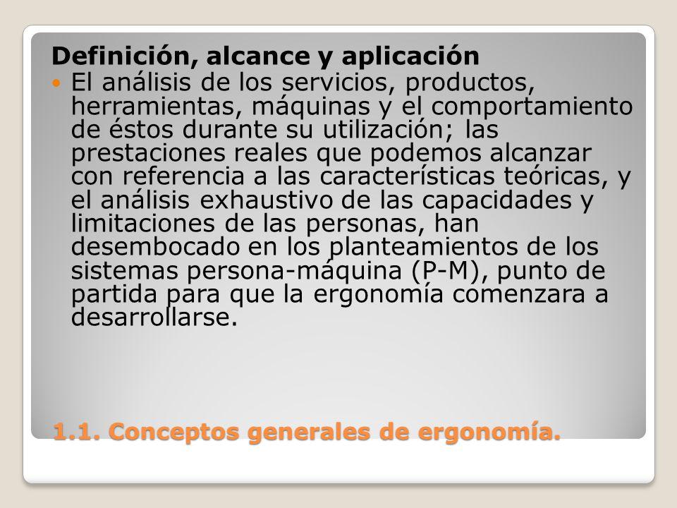 1.1. Conceptos generales de ergonomía. 1.1. Conceptos generales de ergonomía. Definición, alcance y aplicación El análisis de los servicios, productos