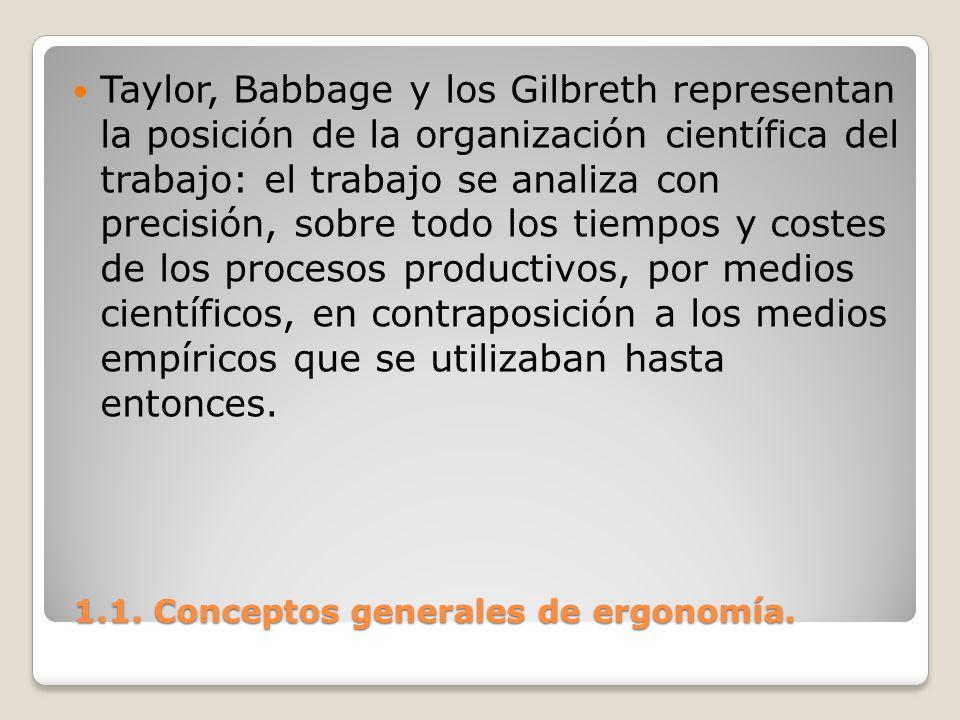 1.1. Conceptos generales de ergonomía. 1.1. Conceptos generales de ergonomía. Taylor, Babbage y los Gilbreth representan la posición de la organizació