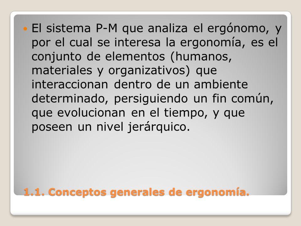1.1. Conceptos generales de ergonomía. 1.1. Conceptos generales de ergonomía. El sistema P-M que analiza el ergónomo, y por el cual se interesa la erg