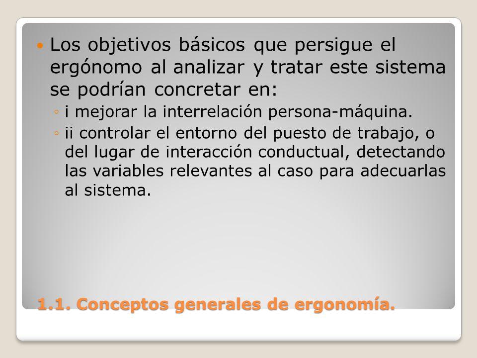 1.1. Conceptos generales de ergonomía. 1.1. Conceptos generales de ergonomía. Los objetivos básicos que persigue el ergónomo al analizar y tratar este