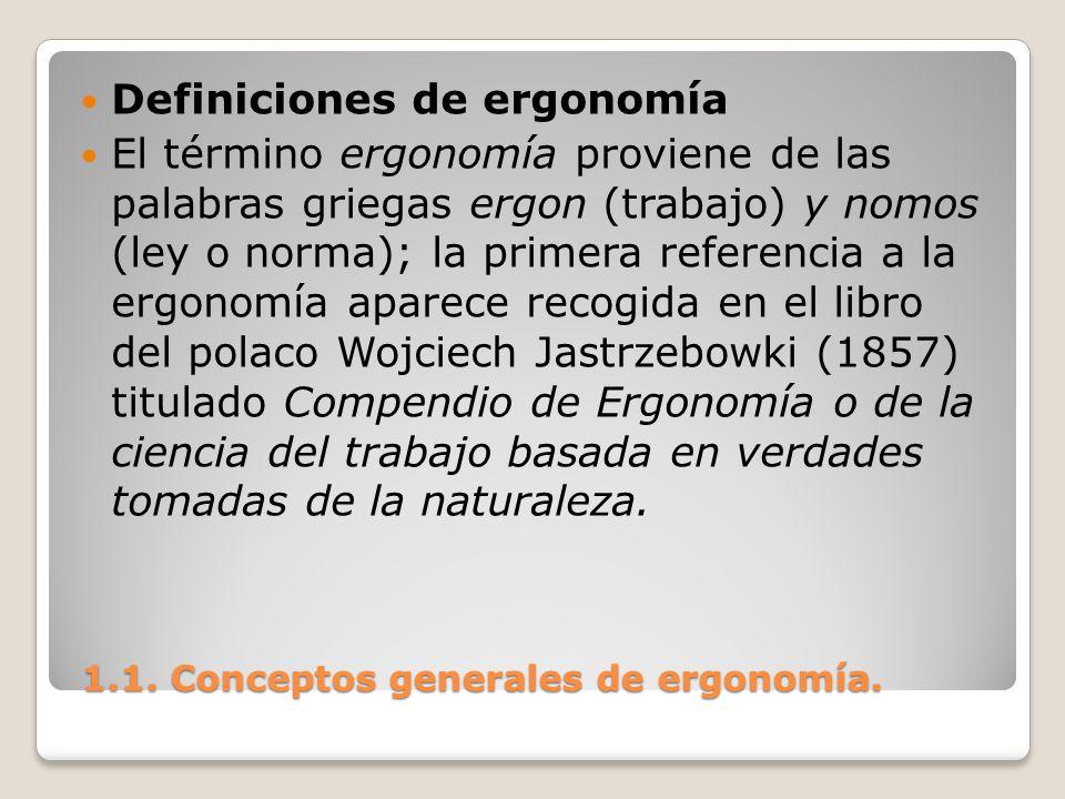 1.1. Conceptos generales de ergonomía. 1.1. Conceptos generales de ergonomía. Definiciones de ergonomía El término ergonomía proviene de las palabras