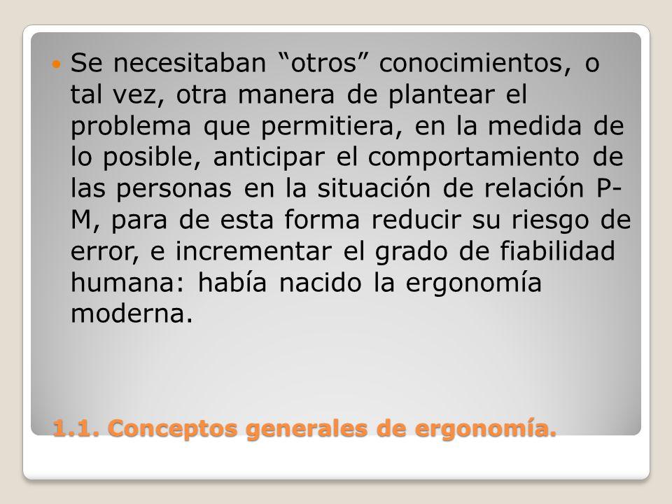 1.1. Conceptos generales de ergonomía. 1.1. Conceptos generales de ergonomía. Se necesitaban otros conocimientos, o tal vez, otra manera de plantear e