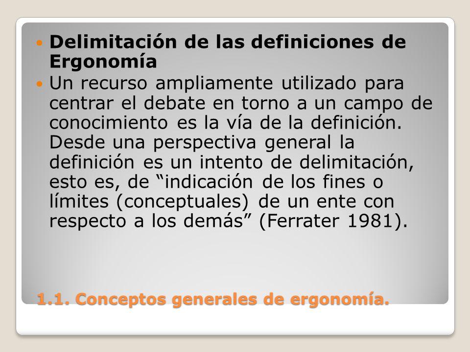 1.1. Conceptos generales de ergonomía. 1.1. Conceptos generales de ergonomía. Delimitación de las definiciones de Ergonomía Un recurso ampliamente uti