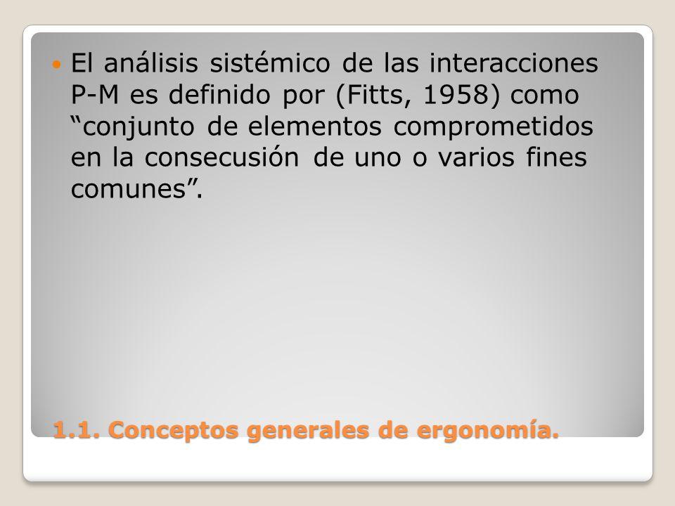 El análisis sistémico de las interacciones P-M es definido por (Fitts, 1958) como conjunto de elementos comprometidos en la consecusión de uno o vario