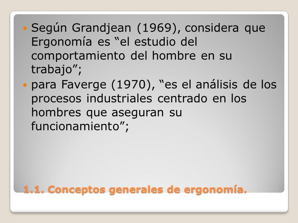 1.1. Conceptos generales de ergonomía. 1.1. Conceptos generales de ergonomía. Según Grandjean (1969), considera que Ergonomía es el estudio del compor