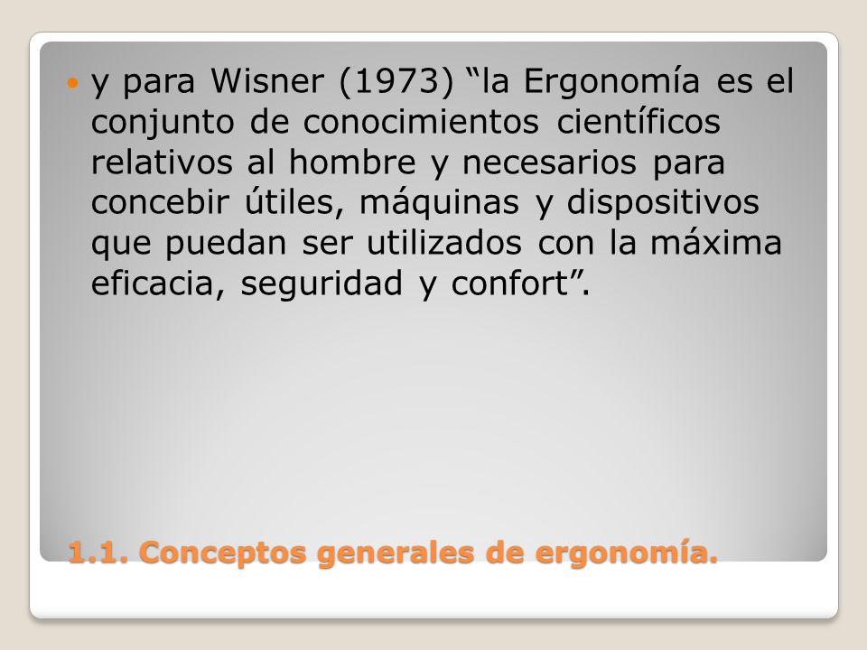 1.1. Conceptos generales de ergonomía. 1.1. Conceptos generales de ergonomía. y para Wisner (1973) la Ergonomía es el conjunto de conocimientos cientí