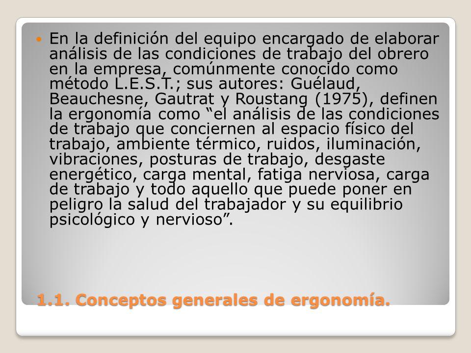 1.1. Conceptos generales de ergonomía. 1.1. Conceptos generales de ergonomía. En la definición del equipo encargado de elaborar análisis de las condic