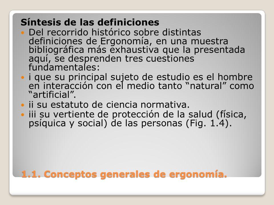 1.1. Conceptos generales de ergonomía. 1.1. Conceptos generales de ergonomía. Síntesis de las definiciones Del recorrido histórico sobre distintas def