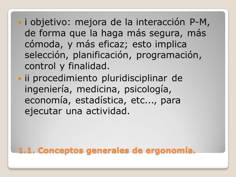 1.1. Conceptos generales de ergonomía. 1.1. Conceptos generales de ergonomía. i objetivo: mejora de la interacción P-M, de forma que la haga más segur