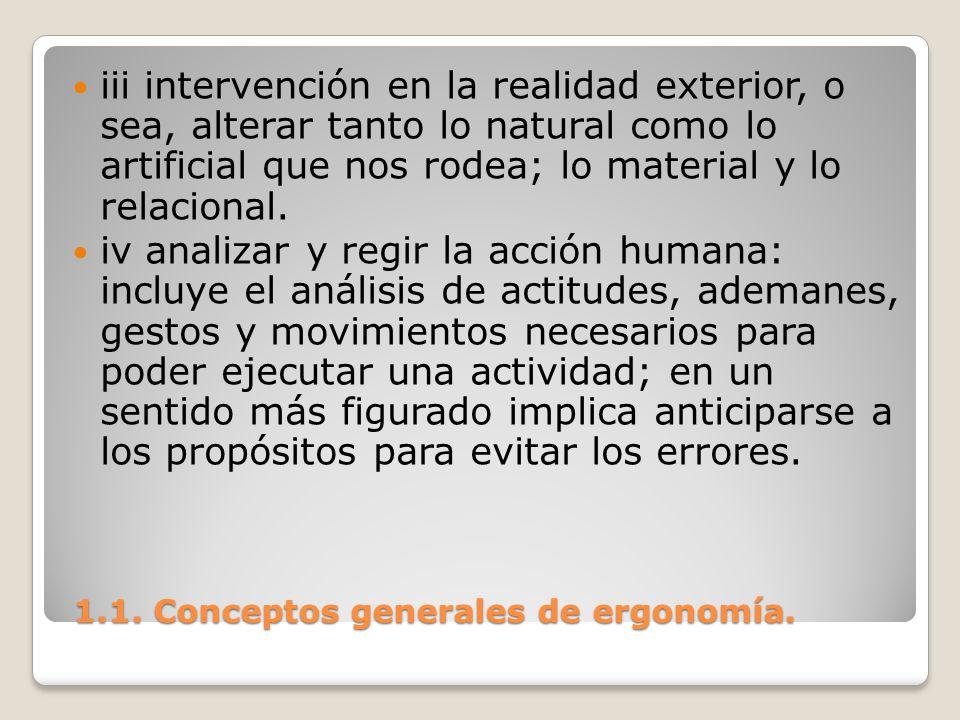 1.1. Conceptos generales de ergonomía. 1.1. Conceptos generales de ergonomía. iii intervención en la realidad exterior, o sea, alterar tanto lo natura