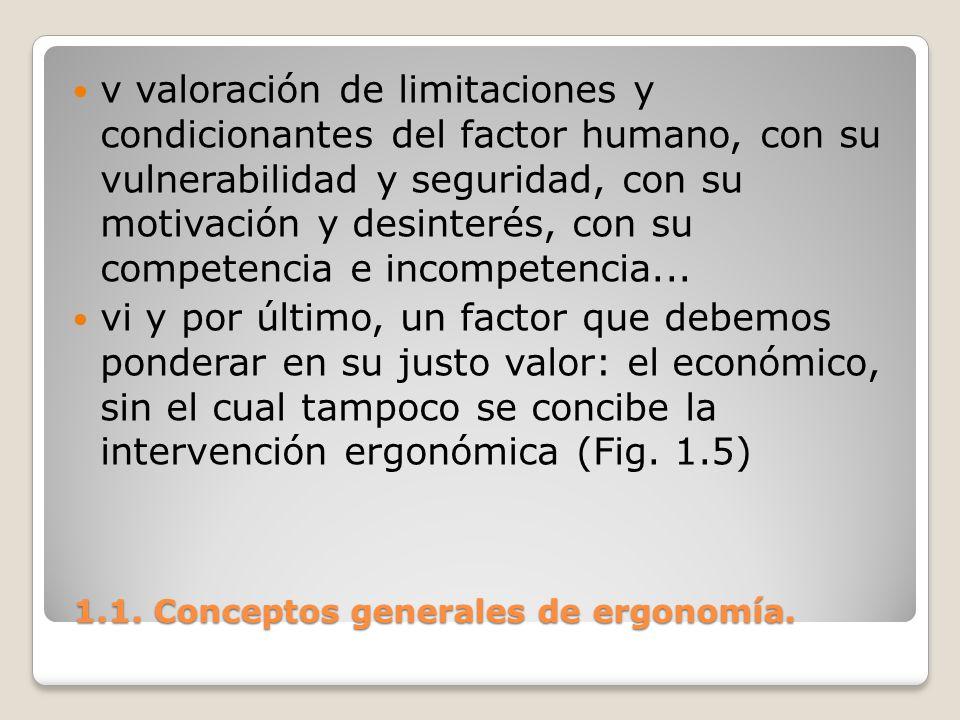 1.1. Conceptos generales de ergonomía. 1.1. Conceptos generales de ergonomía. v valoración de limitaciones y condicionantes del factor humano, con su
