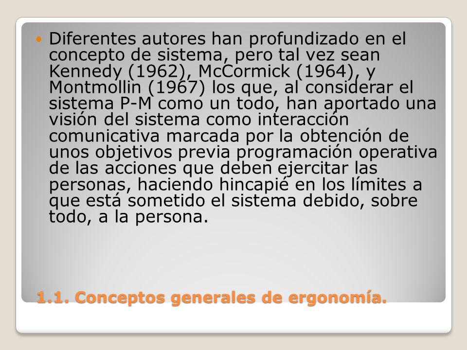 1.1. Conceptos generales de ergonomía. 1.1. Conceptos generales de ergonomía. Diferentes autores han profundizado en el concepto de sistema, pero tal