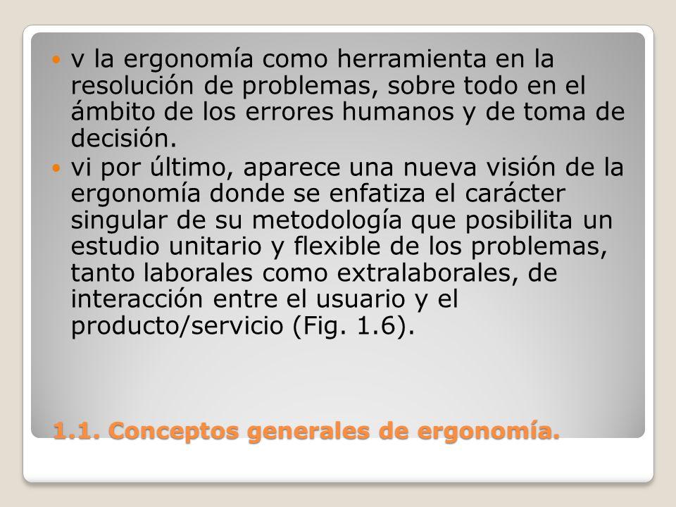 1.1. Conceptos generales de ergonomía. 1.1. Conceptos generales de ergonomía. v la ergonomía como herramienta en la resolución de problemas, sobre tod