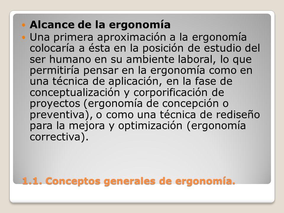 1.1. Conceptos generales de ergonomía. 1.1. Conceptos generales de ergonomía. Alcance de la ergonomía Una primera aproximación a la ergonomía colocarí