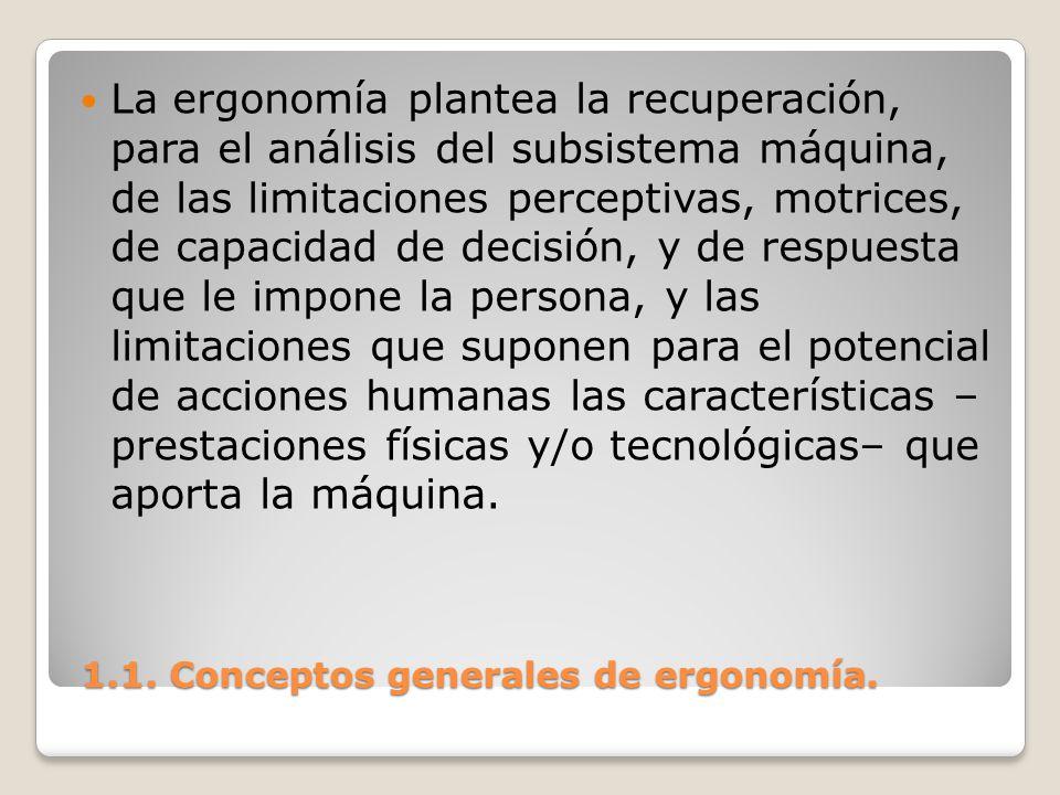 1.1. Conceptos generales de ergonomía. 1.1. Conceptos generales de ergonomía. La ergonomía plantea la recuperación, para el análisis del subsistema má