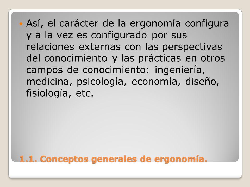 1.1. Conceptos generales de ergonomía. 1.1. Conceptos generales de ergonomía. Así, el carácter de la ergonomía configura y a la vez es configurado por