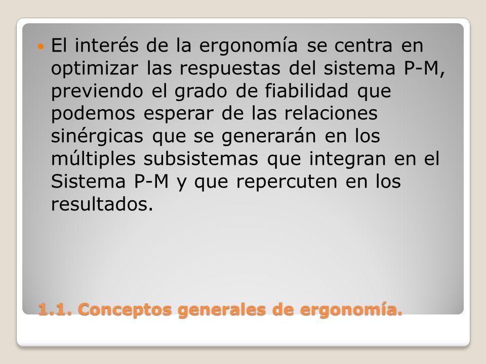 1.1. Conceptos generales de ergonomía. 1.1. Conceptos generales de ergonomía. El interés de la ergonomía se centra en optimizar las respuestas del sis