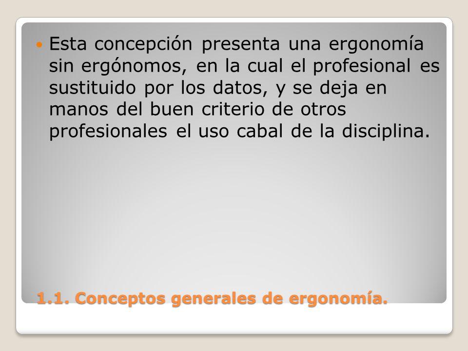 1.1. Conceptos generales de ergonomía. 1.1. Conceptos generales de ergonomía. Esta concepción presenta una ergonomía sin ergónomos, en la cual el prof