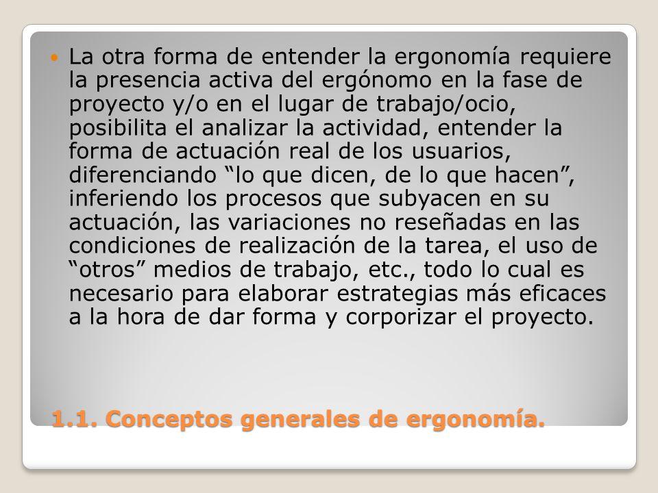 1.1. Conceptos generales de ergonomía. 1.1. Conceptos generales de ergonomía. La otra forma de entender la ergonomía requiere la presencia activa del