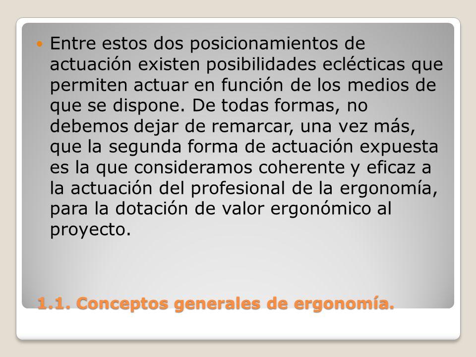 1.1. Conceptos generales de ergonomía. 1.1. Conceptos generales de ergonomía. Entre estos dos posicionamientos de actuación existen posibilidades eclé