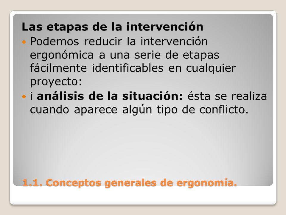 1.1. Conceptos generales de ergonomía. 1.1. Conceptos generales de ergonomía. Las etapas de la intervención Podemos reducir la intervención ergonómica