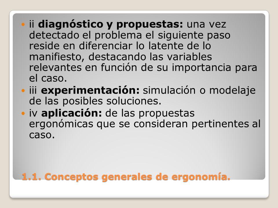 1.1. Conceptos generales de ergonomía. 1.1. Conceptos generales de ergonomía. ii diagnóstico y propuestas: una vez detectado el problema el siguiente