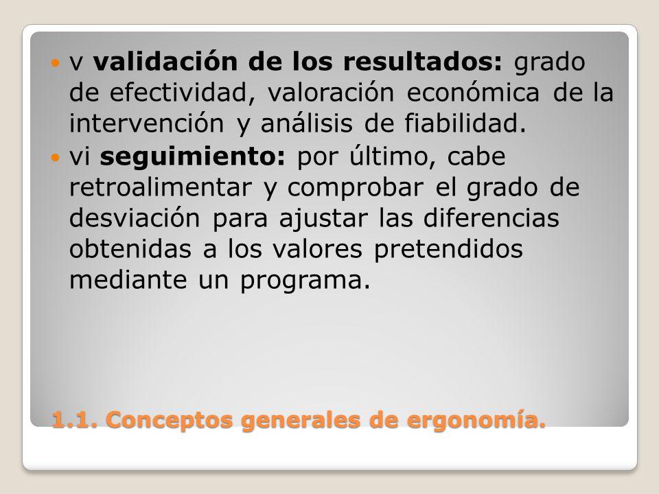 1.1. Conceptos generales de ergonomía. 1.1. Conceptos generales de ergonomía. v validación de los resultados: grado de efectividad, valoración económi
