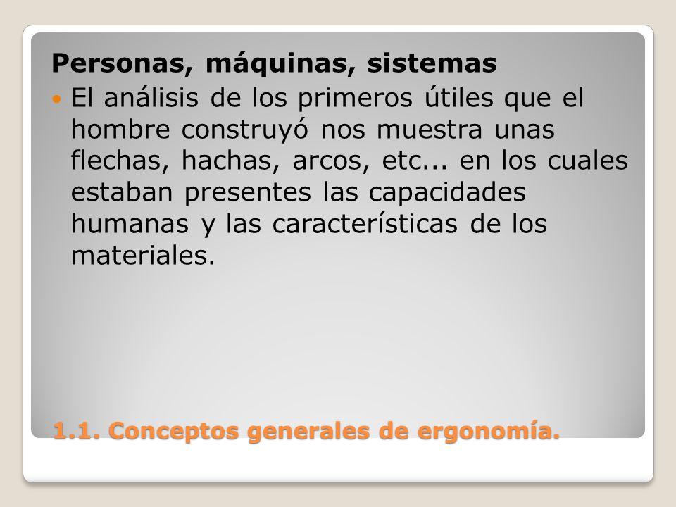 1.1. Conceptos generales de ergonomía. 1.1. Conceptos generales de ergonomía. Personas, máquinas, sistemas El análisis de los primeros útiles que el h