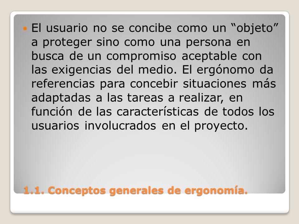 1.1. Conceptos generales de ergonomía. 1.1. Conceptos generales de ergonomía. El usuario no se concibe como un objeto a proteger sino como una persona