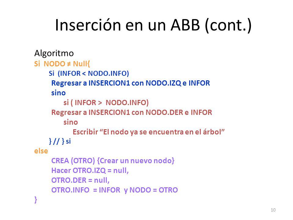 10 Inserción en un ABB (cont.) Algoritmo Si NODO Null{ Si (INFOR < NODO.INFO) Regresar a INSERCION1 con NODO.IZQ e INFOR sino si ( INFOR > NODO.INFO) Regresar a INSERCION1 con NODO.DER e INFOR sino Escribir El nodo ya se encuentra en el árbol } // } si else CREA (OTRO) {Crear un nuevo nodo} Hacer OTRO.IZQ = null, OTRO.DER = null, OTRO.INFO = INFOR y NODO = OTRO }