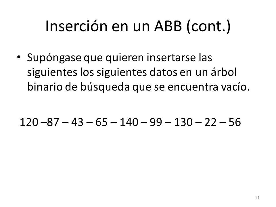 11 Inserción en un ABB (cont.) Supóngase que quieren insertarse las siguientes los siguientes datos en un árbol binario de búsqueda que se encuentra vacío.