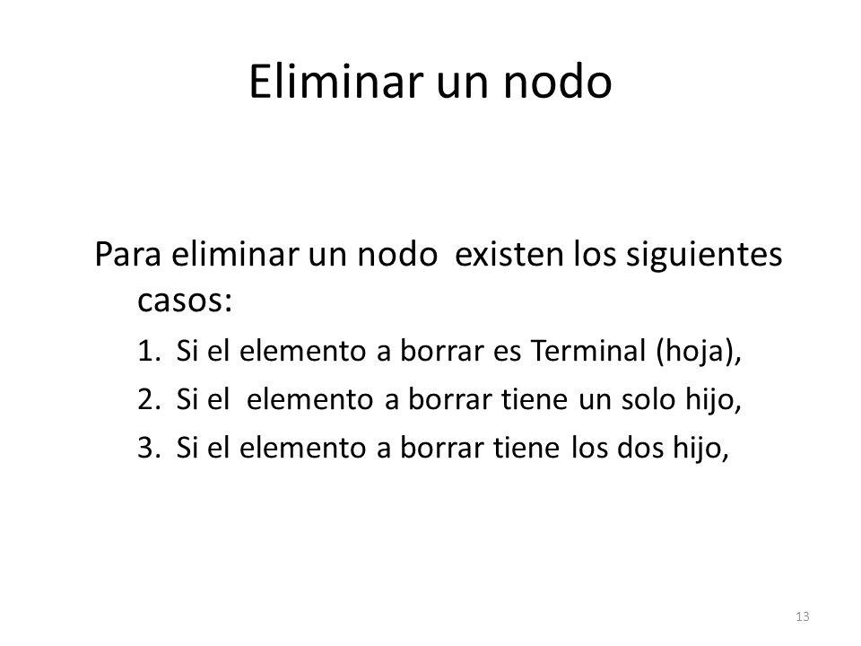 13 Eliminar un nodo Para eliminar un nodo existen los siguientes casos: 1.Si el elemento a borrar es Terminal (hoja), 2.Si el elemento a borrar tiene un solo hijo, 3.Si el elemento a borrar tiene los dos hijo,