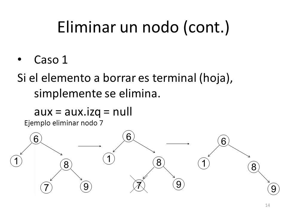 14 Eliminar un nodo (cont.) Caso 1 Si el elemento a borrar es terminal (hoja), simplemente se elimina.