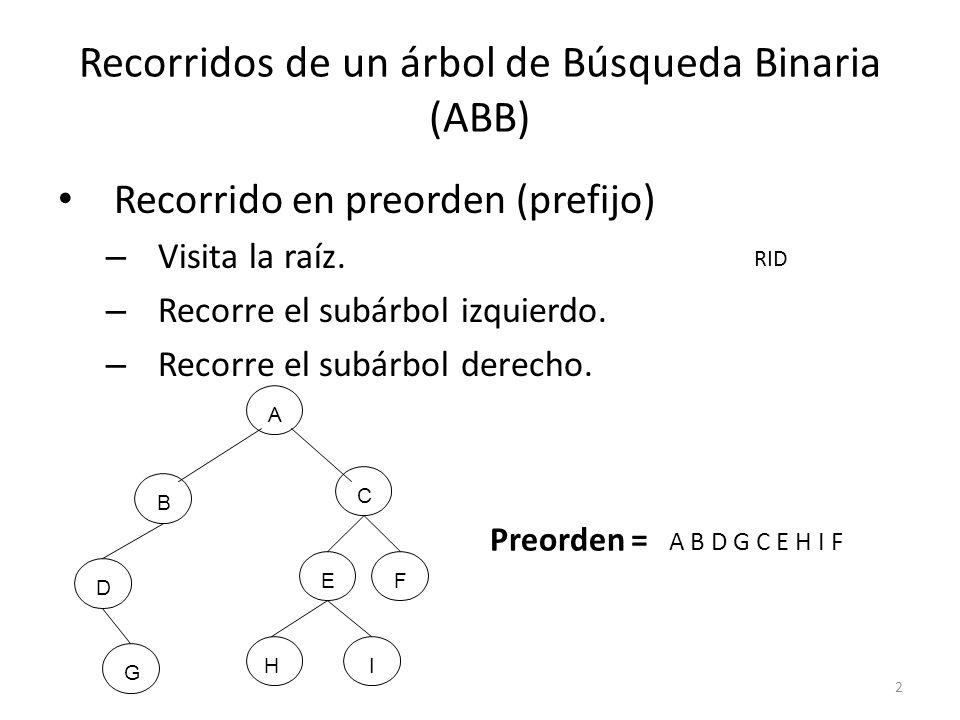 2 Recorridos de un árbol de Búsqueda Binaria (ABB) Recorrido en preorden (prefijo) – Visita la raíz.