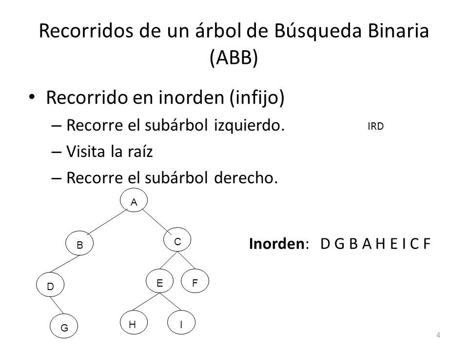 4 Recorridos de un árbol de Búsqueda Binaria (ABB) Recorrido en inorden (infijo) – Recorre el subárbol izquierdo.