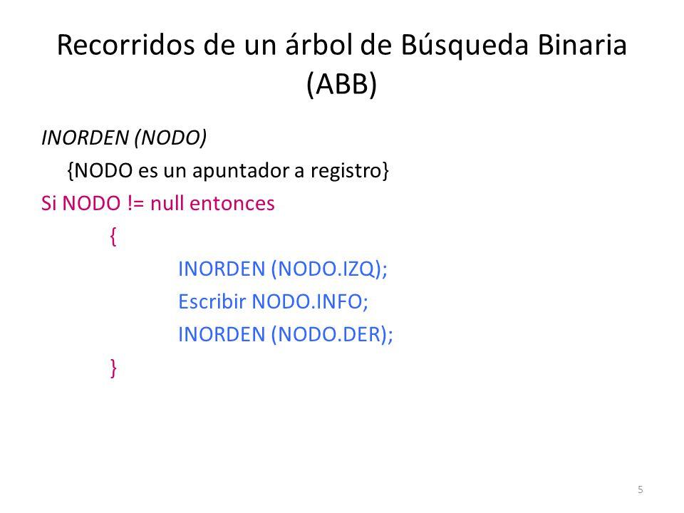 5 Recorridos de un árbol de Búsqueda Binaria (ABB) INORDEN (NODO) {NODO es un apuntador a registro} Si NODO != null entonces { INORDEN (NODO.IZQ); Escribir NODO.INFO; INORDEN (NODO.DER); }