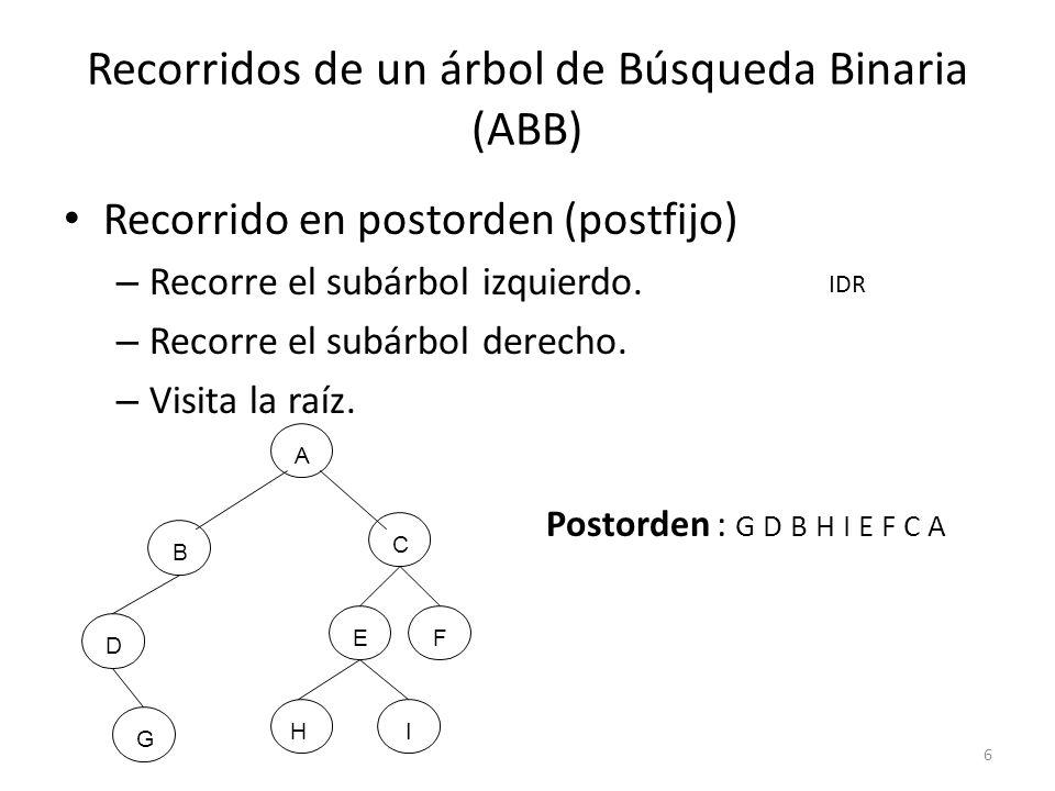 6 Recorridos de un árbol de Búsqueda Binaria (ABB) Recorrido en postorden (postfijo) – Recorre el subárbol izquierdo.