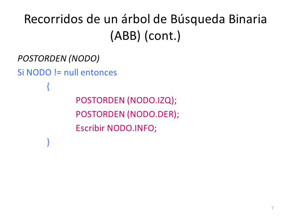 7 Recorridos de un árbol de Búsqueda Binaria (ABB) (cont.) POSTORDEN (NODO) Si NODO != null entonces { POSTORDEN (NODO.IZQ); POSTORDEN (NODO.DER); Escribir NODO.INFO; }