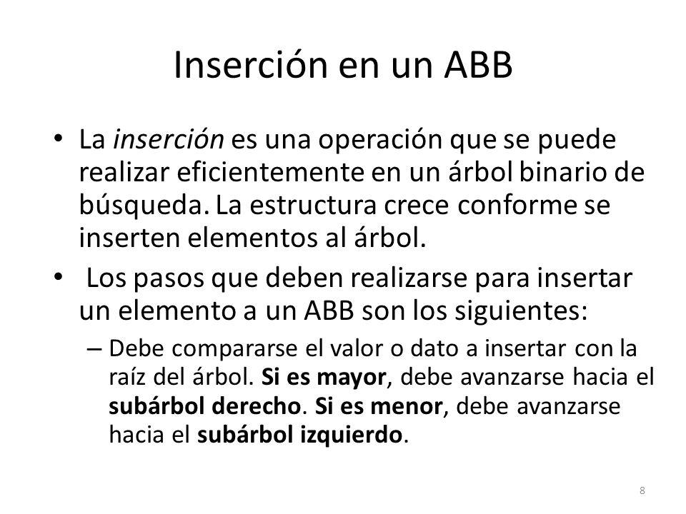 8 Inserción en un ABB La inserción es una operación que se puede realizar eficientemente en un árbol binario de búsqueda.