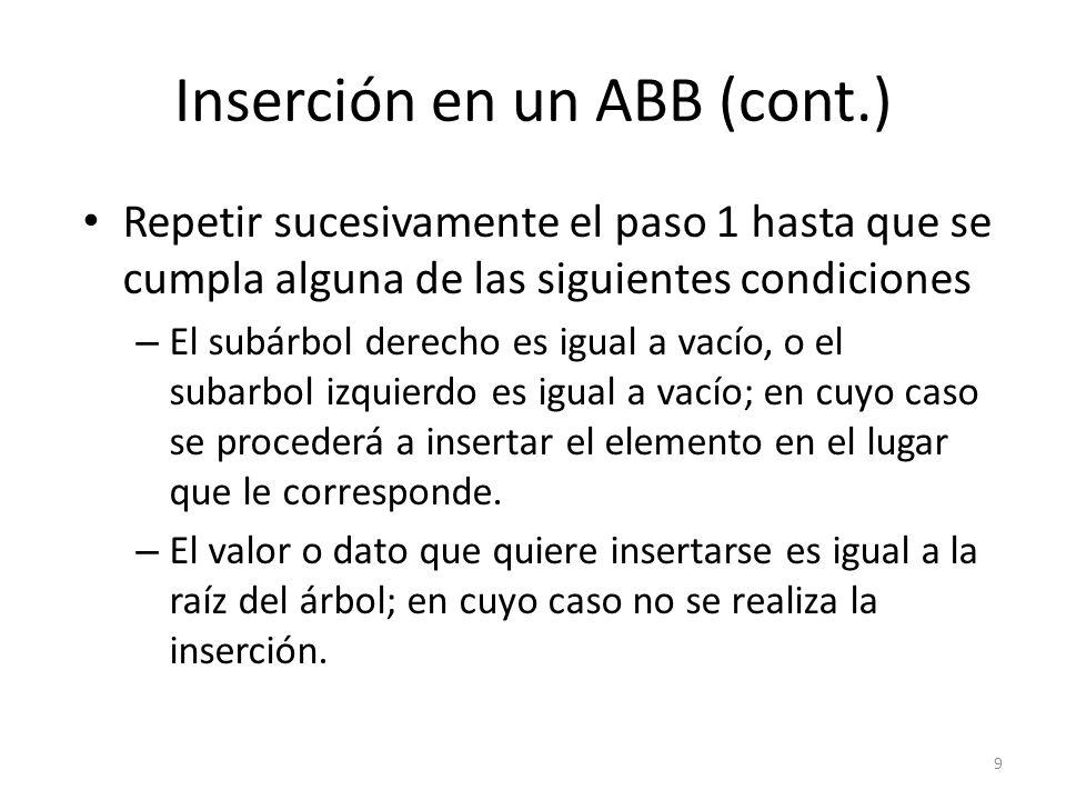 9 Inserción en un ABB (cont.) Repetir sucesivamente el paso 1 hasta que se cumpla alguna de las siguientes condiciones – El subárbol derecho es igual a vacío, o el subarbol izquierdo es igual a vacío; en cuyo caso se procederá a insertar el elemento en el lugar que le corresponde.