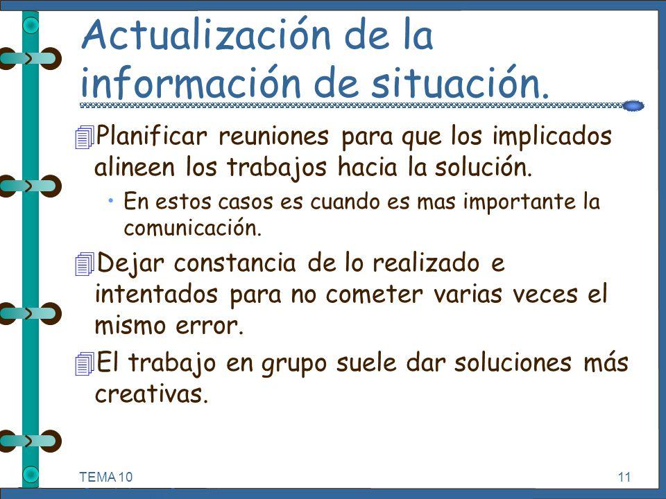 TEMA 10 Seguimiento y Control de Proyectos Informáticos. 11 Actualización de la información de situación. 4Planificar reuniones para que los implicado